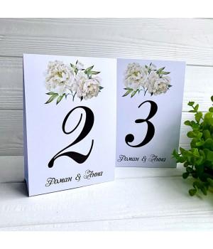 Номер на стол №19